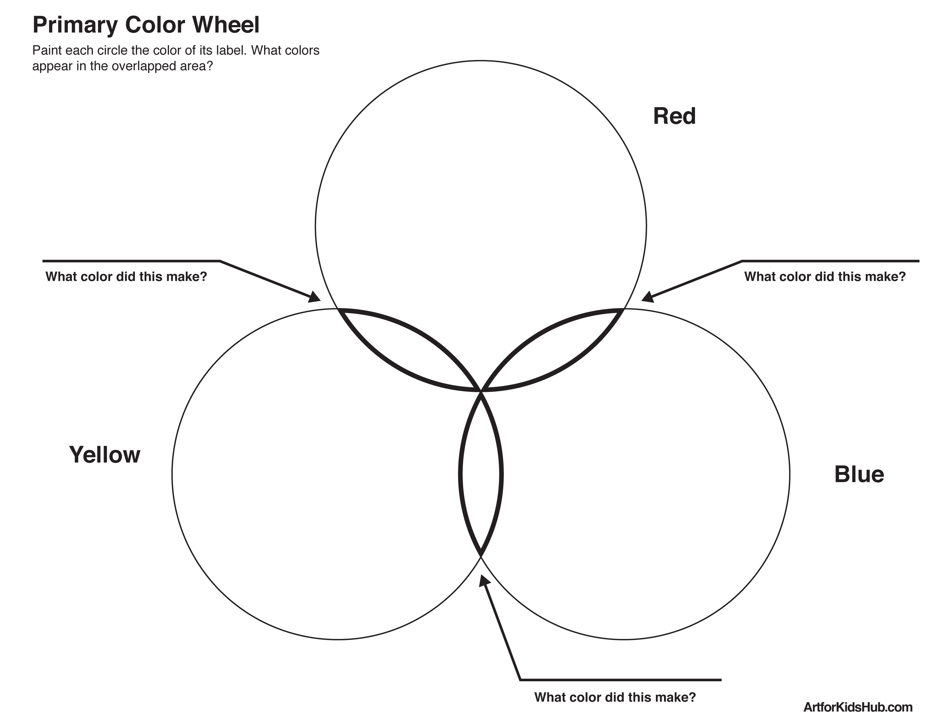 the basic primary wheel with secondary color discovery art for