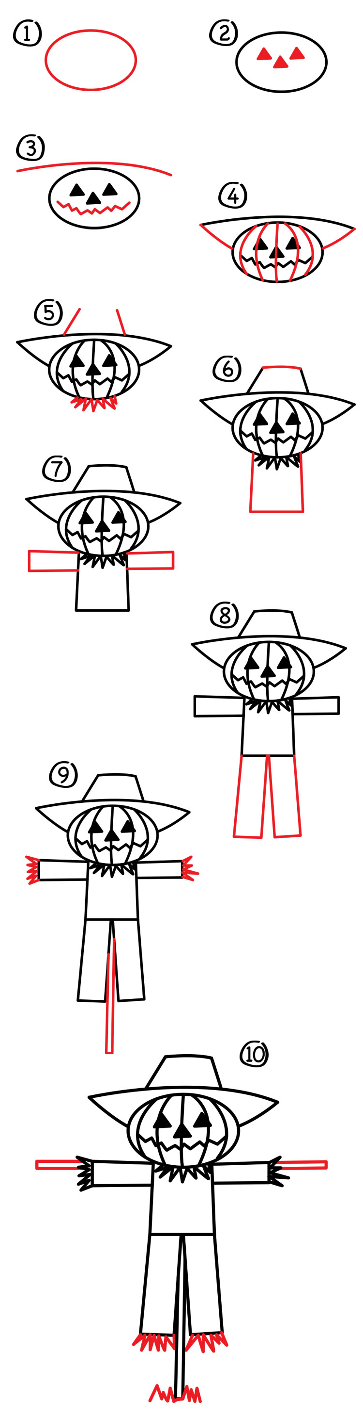 How To Draw A Scarecrow Art For Kids Hub