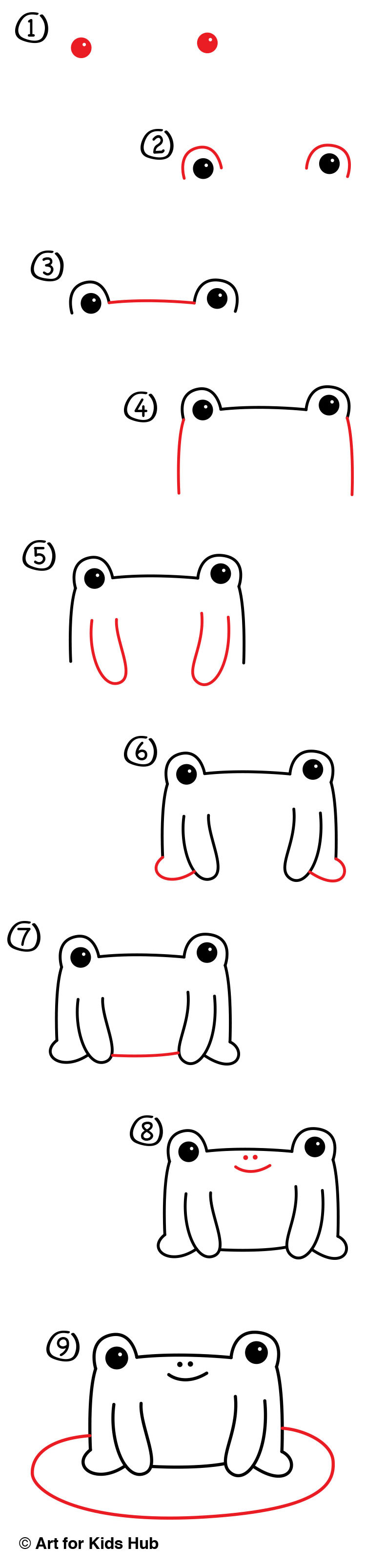 How To Draw A Cartoon Frog - Art for Kids Hub